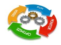 Obavijest za natjecatelje u kategoriji Razvoj softvera