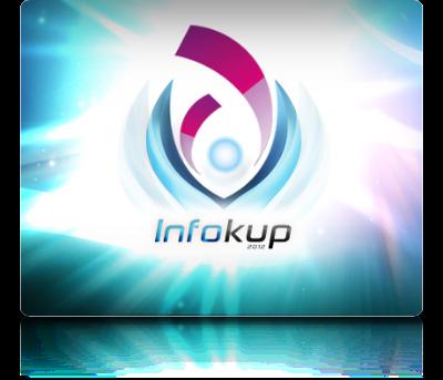 Održano je školsko natjecanje Infokupa 2012
